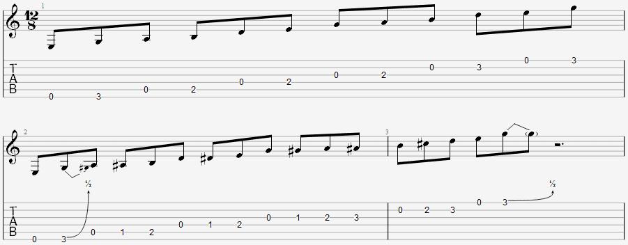 pentatonique avec et sans blue note cours de blues vidéo