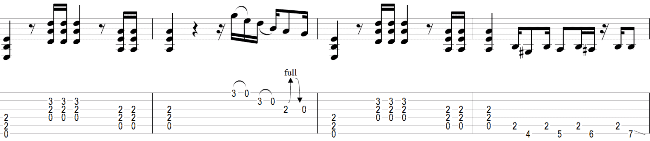 Riff guitare back in black bon riff jouer facile tablature débuter