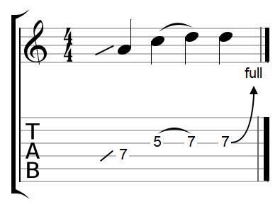 secrets beau solo guitare impro apprendre improvisation savoir connaître pentatonique bending hammer slide pull off vibrato tab