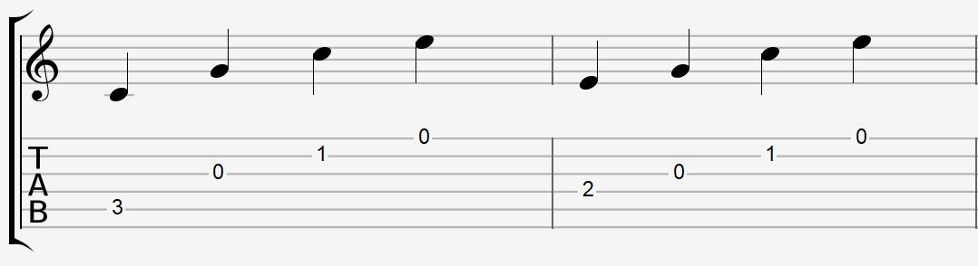 Fingerpicking jouer avec les doigts à la guitare tuto cours apprendre arpèges