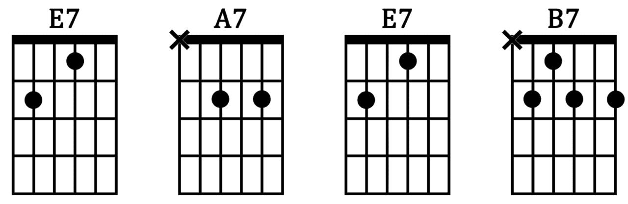 accords jouer blues en Mi septième tuto cours de guitare pour apprendre à jouer du blues accords 7 impro solo