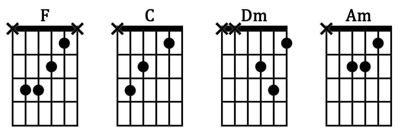 un été français indochine accords tablature tuto partition vidéo cours de guitare facile rythmique solo apprendre à jouer