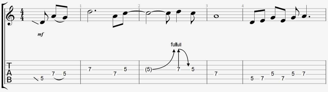 comment improviser un solo à la guitare facile tuto cours pentatonique vidéo leçon