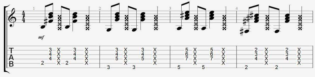 percussion basse tablature guitare exercice