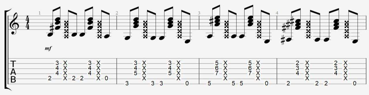 percussion tablature basse guitare exercice