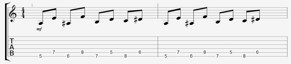 exercice délier doigts guitare facile coordination apprendre jouer leçon