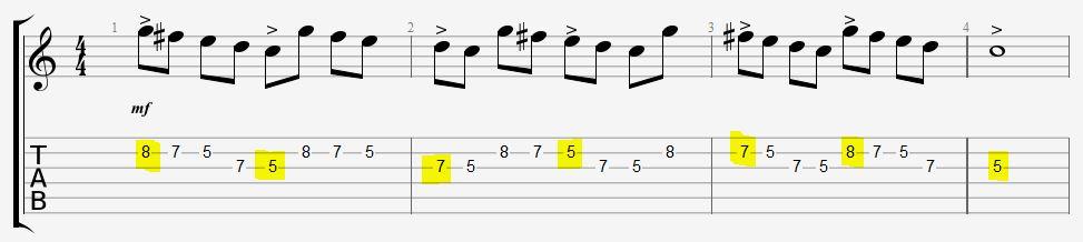 guitare délier doigts exercice facile coordination apprendre jouer leçon