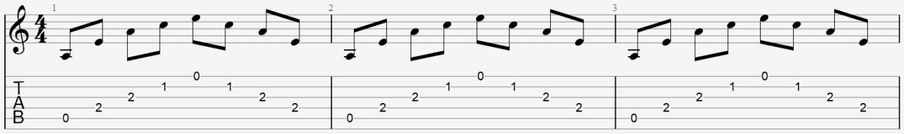 arpèges guitare exemple tablature cours leçon apprendre jouer facile débutant